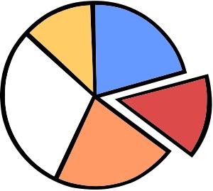 Stats (4)